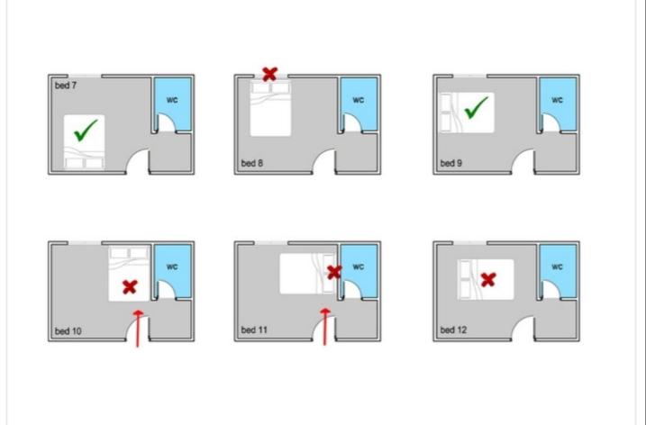 Cách trang trí phòng ngủ hợp phong thủy
